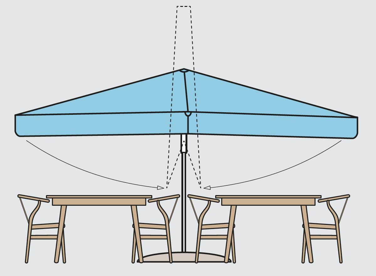Tekening van een horeca parasol met telescopisch systeem die sluit boven de tafels en stoelen.